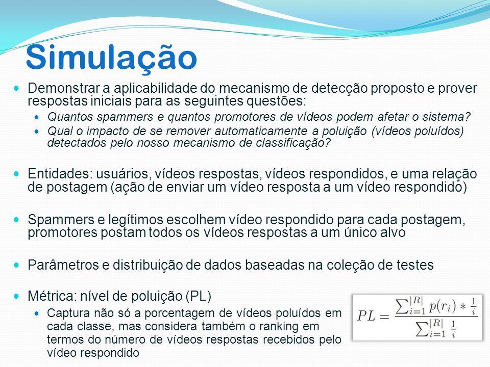 Simulação Demonstrar a aplicabilidade do mecanismo de detecção proposto e prover respostas iniciais para as seguintes questões: Quantos spammers e qua