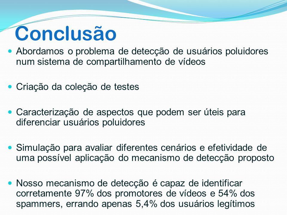 Conclusão Abordamos o problema de detecção de usuários poluidores num sistema de compartilhamento de vídeos Criação da coleção de testes Caracterizaçã