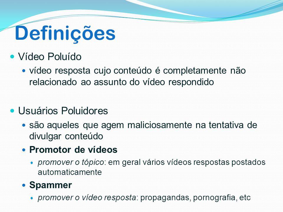 Definições Vídeo Poluído vídeo resposta cujo conteúdo é completamente não relacionado ao assunto do vídeo respondido Usuários Poluidores são aqueles q