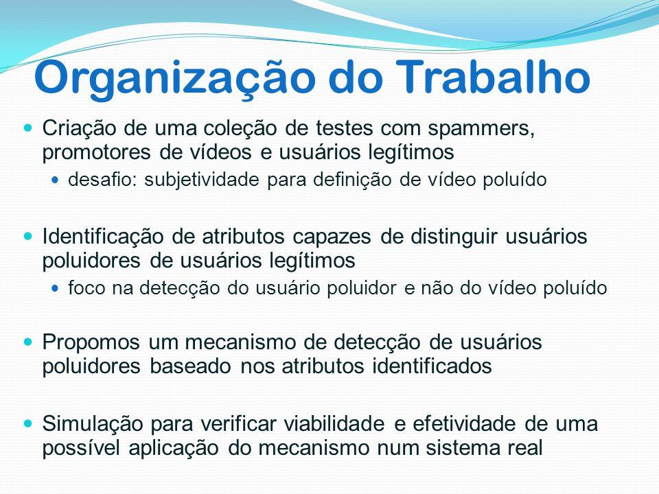 Organização do Trabalho Criação de uma coleção de testes com spammers, promotores de vídeos e usuários legítimos desafio: subjetividade para definição