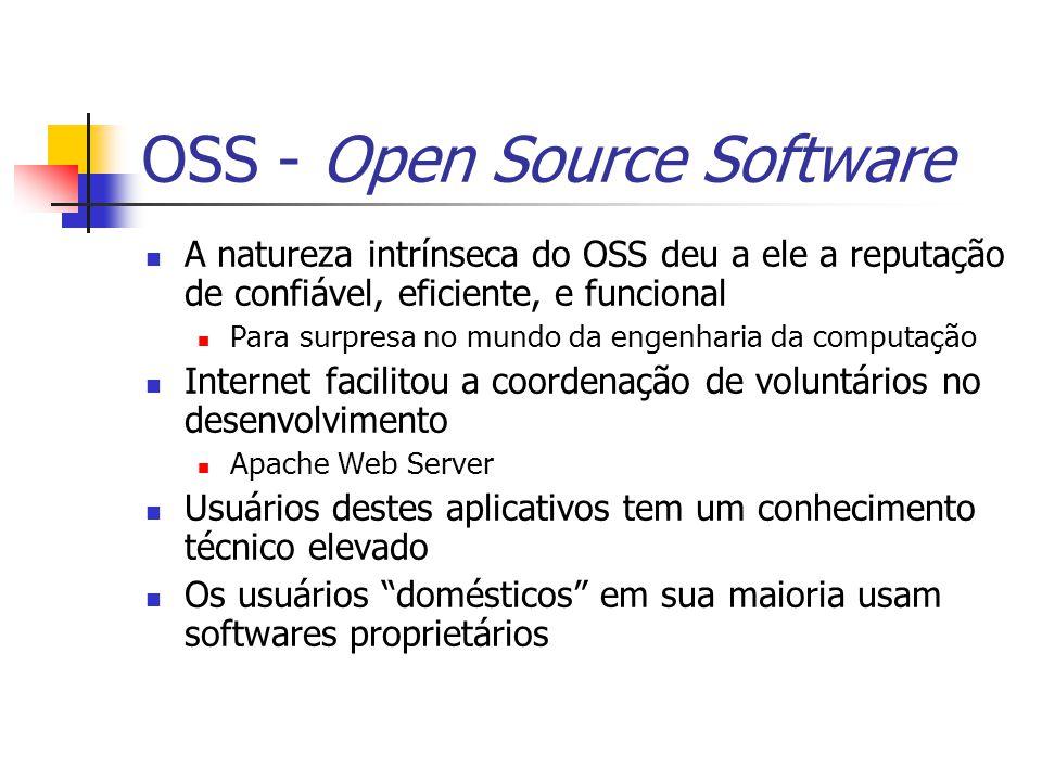 OSS - Open Source Software A natureza intrínseca do OSS deu a ele a reputação de confiável, eficiente, e funcional Para surpresa no mundo da engenharia da computação Internet facilitou a coordenação de voluntários no desenvolvimento Apache Web Server Usuários destes aplicativos tem um conhecimento técnico elevado Os usuários domésticos em sua maioria usam softwares proprietários
