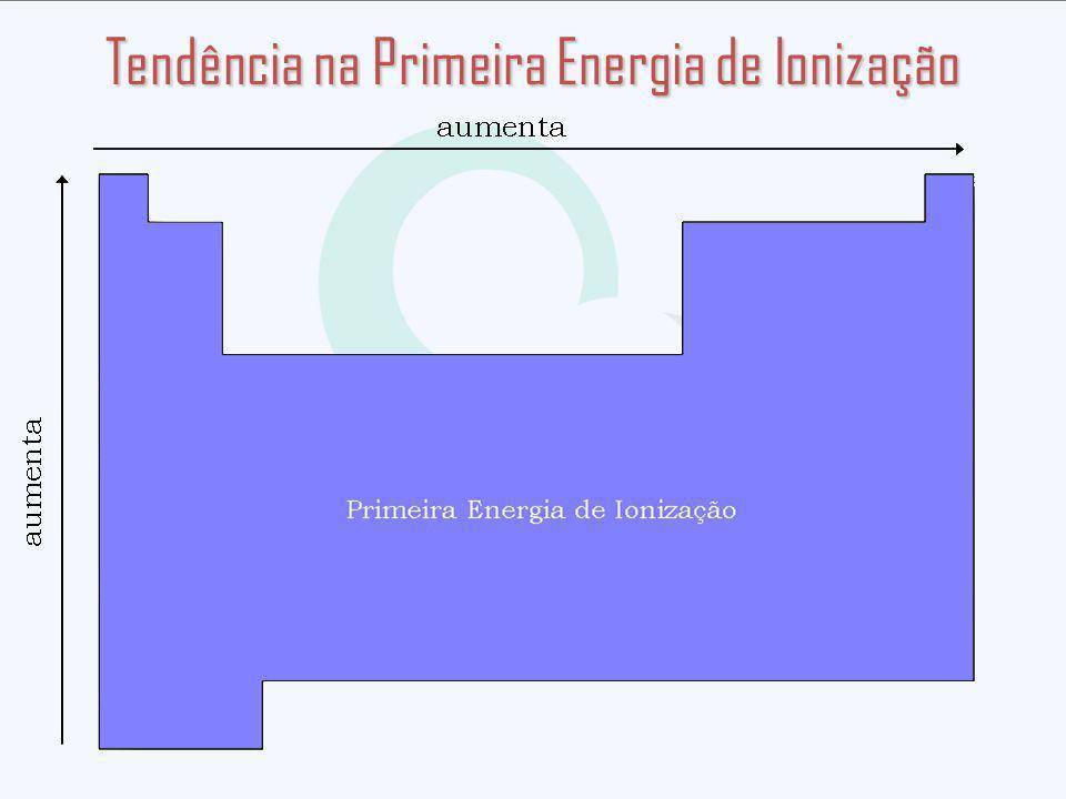 Tendência na Primeira Energia de Ionização