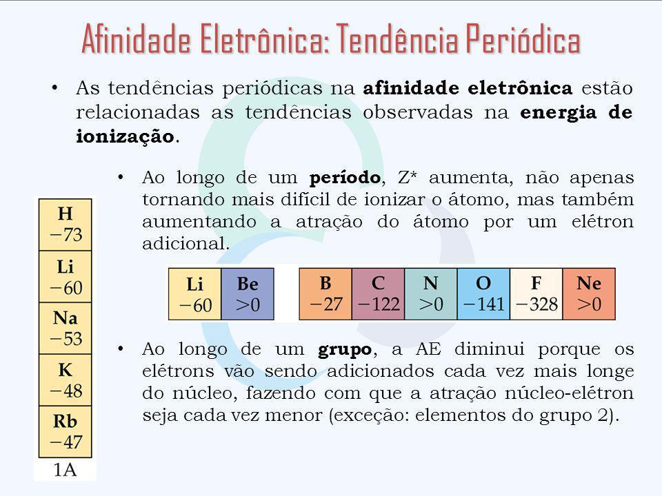 Afinidade Eletrônica: Tendência Periódica As tendências periódicas na afinidade eletrônica estão relacionadas as tendências observadas na energia de ionização.