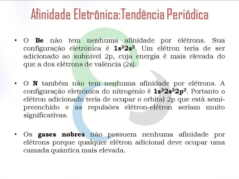 O Be não tem nenhuma afinidade por elétrons. Sua configuração eletrônica é 1s 2 2s 2. Um elétron teria de ser adicionado ao subnível 2p, cuja energia