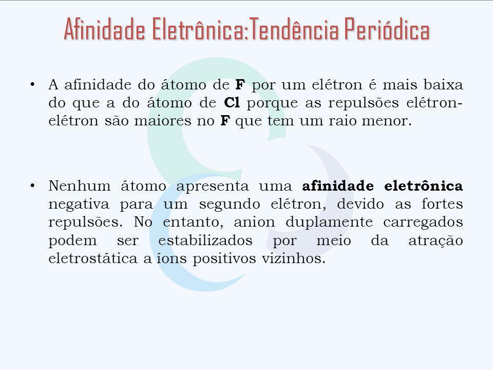 A afinidade do átomo de F por um elétron é mais baixa do que a do átomo de Cl porque as repulsões elétron- elétron são maiores no F que tem um raio menor.