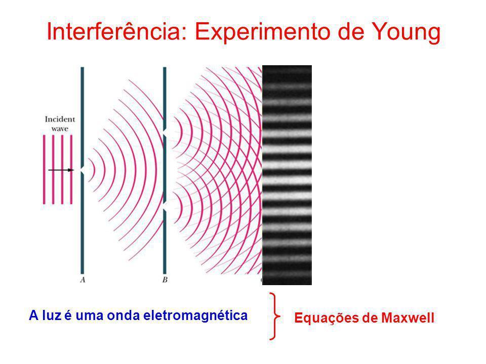 Quais as condições necessárias para se observar efeitos de interferência ? Para se observar interferência, as fontes devem produzir luz … A luz emitid