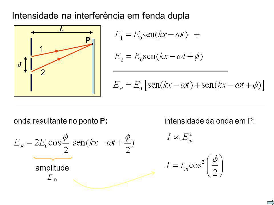 Interferômetro de Young Qual a relação entre as variáveis d, e que determina se em um ponto P do anteparo a intensidade será máxima ou mínima ? L P d