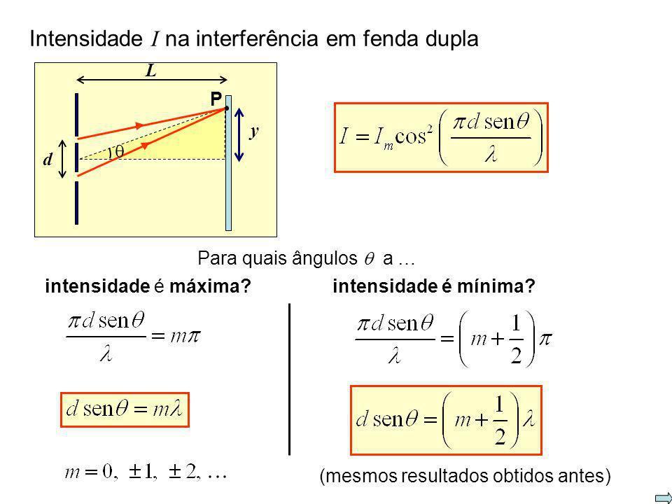 Cálculo de Intensidade na interferência em fenda dupla L P d intensidade em P: diferença de fase de 2 corresponde à diferença de caminho de