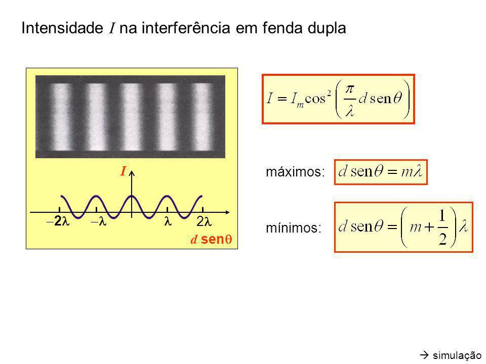 Intensidade I na interferência em fenda dupla L P d y intensidade é máxima?intensidade é mínima? Para quais ângulos a … (mesmos resultados obtidos ant