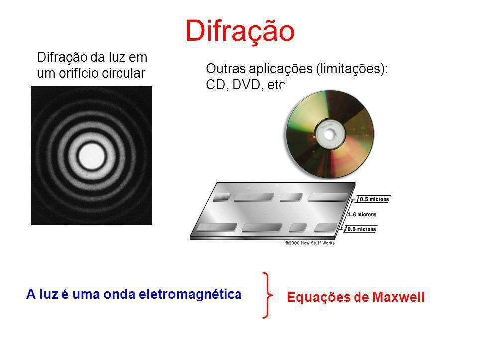 Interferência em filmes finos L n1n1 n2n2 n3n3 r1r1 r2r2 O feixe refletido consiste em ondas refletidas na primeira ( r 1 ) e na segunda (r 1 ) interf