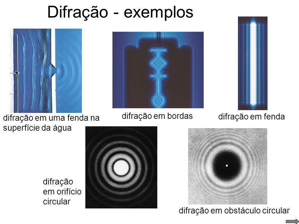 Difração a = 6 a = 3 a = 1,5 Difração: desvio das ondas ao encontrar objetos – a ótica geométrica não é mais válida.