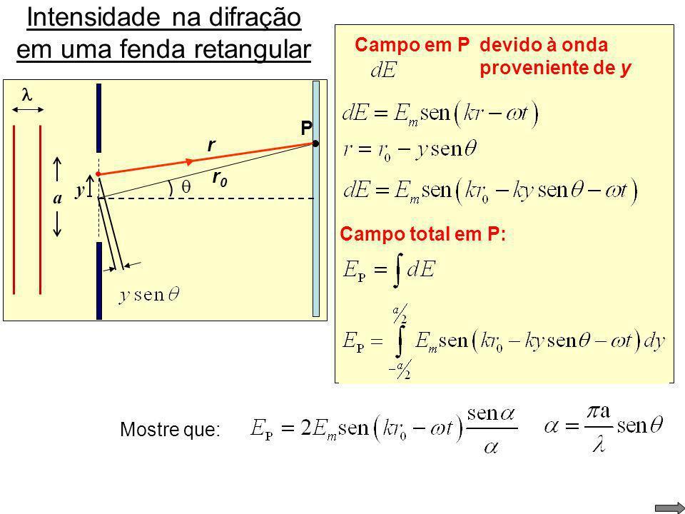 Difração em uma fenda retangular largura da fenda Como se determina as posições dos mínimos e máximos de difração ?