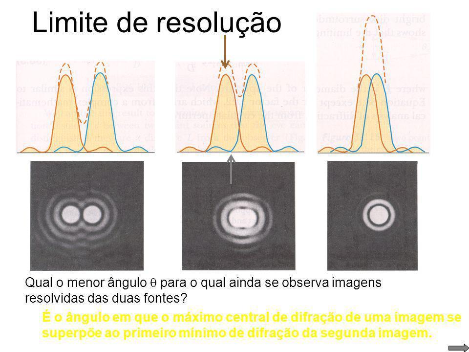lente (diâmetro d) máximos de difração Limite de resolução de instrumentos óticos A difração limita a nossa capacidade de resolver (distinguir) duas f