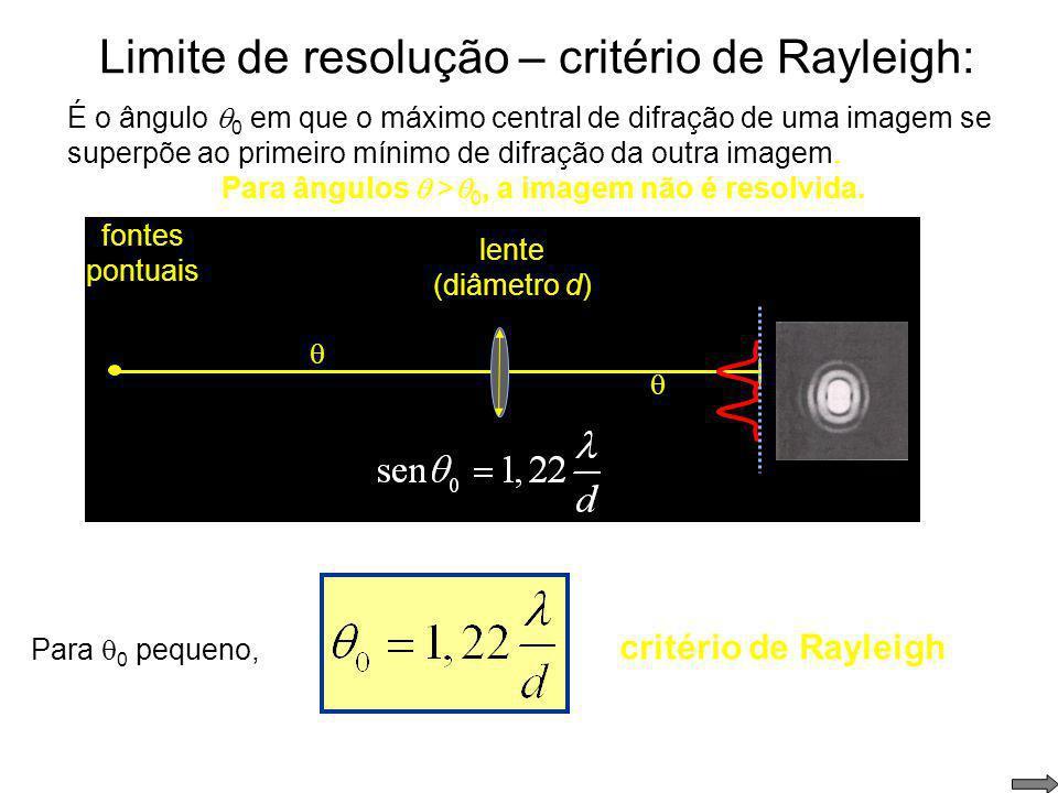 Limite de resolução É o ângulo em que o máximo central de difração de uma imagem se superpõe ao primeiro mínimo de difração da segunda imagem. Qual o