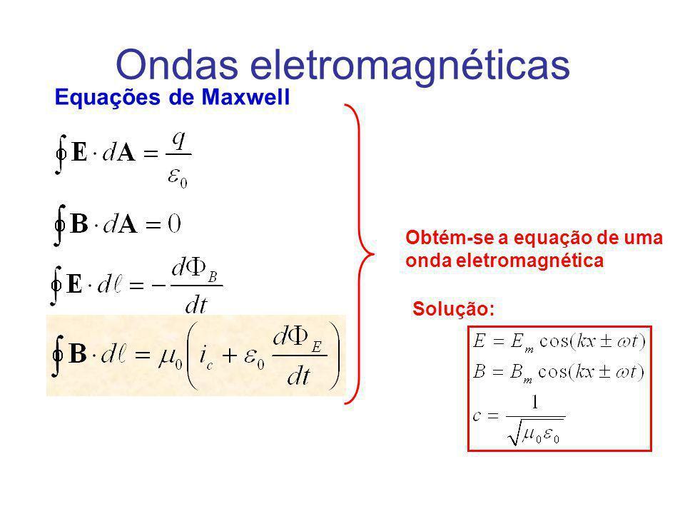 Lei de Gauss Lei de Gauss para o magnetismo Lei de Faraday Lei de Ampère Cargas elétricas produzem campos elétricos. Lei de Coulomb Não existem monopo