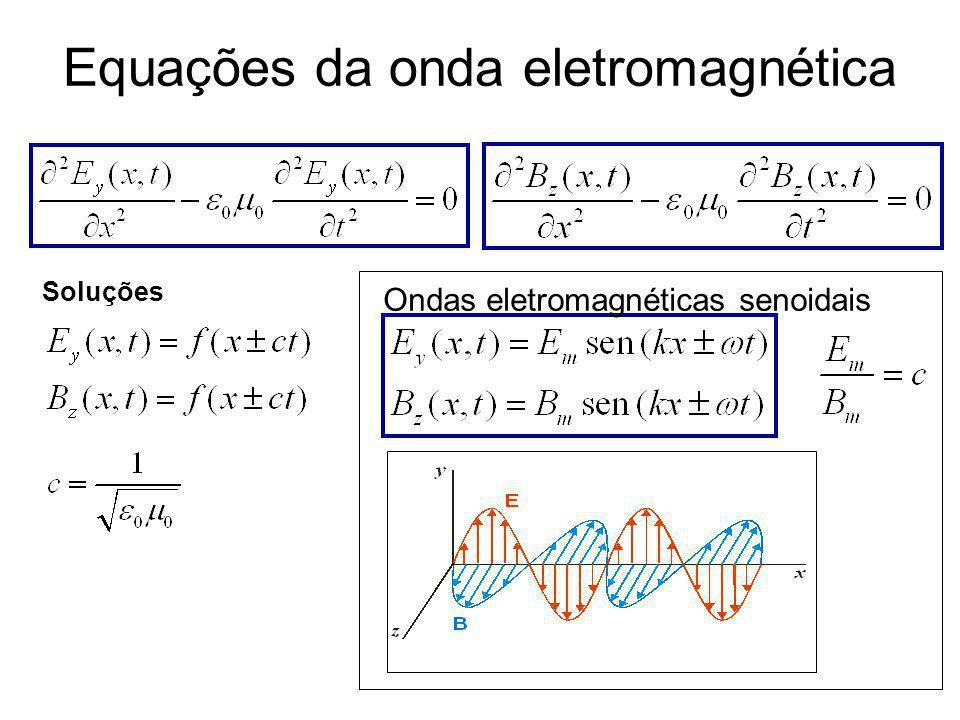Propagação de uma OEM Equações de Maxwell Obtém-se a equação de uma onda eletromagnética Solução: