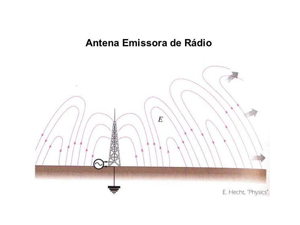 Radiação de Dipolo Elétrico ( Eugene Hecht, Physics, 1998 )