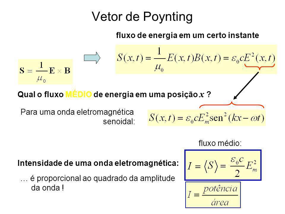 Fluxo de energia eletromagnética S c t Mostrar ! Qual a direção do fluxo de energia eletromagnética ? vetor de Poynting A direção de propagação da ond