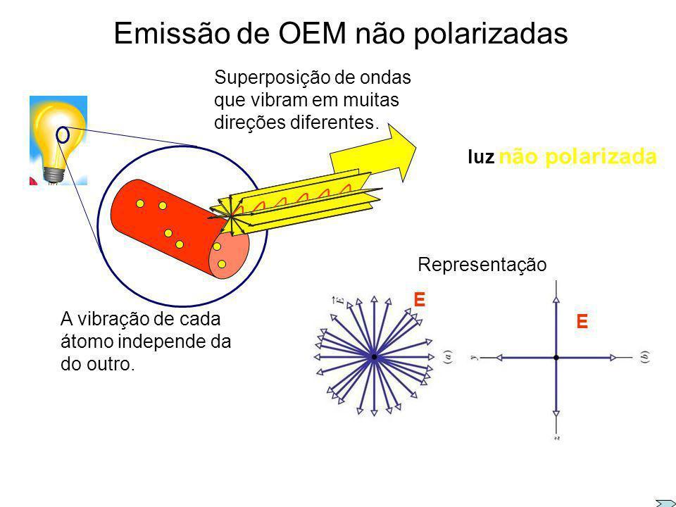 Pressão de radiação Ao incidir sobre um objeto durante um tempo t, um feixe de luz transfere energia U e momentum p. Maxwell mostrou que, para incidên