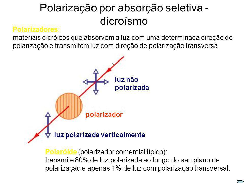 Como produzir luz polarizada a partir de luz não polarizada ? Polarização por absorção seletiva Polarização por reflexão Polarização por birrefringênc