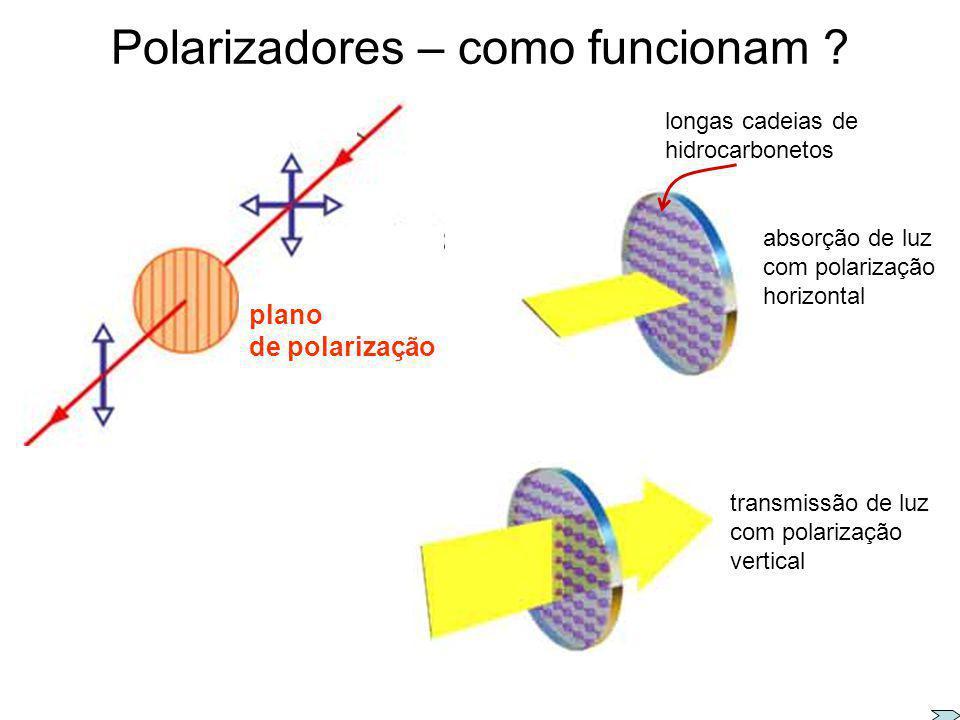 Polarização por absorção seletiva - dicroísmo Polarizadores: materiais dicróicos que absorvem a luz com uma determinada direção de polarização e trans