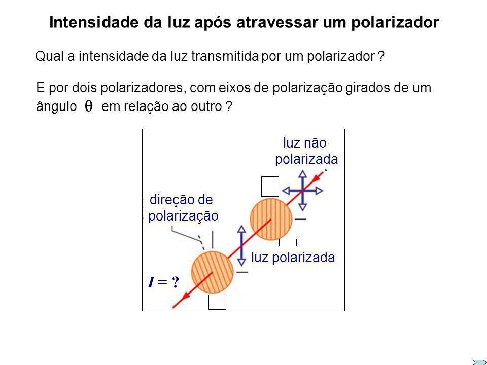 Polarizadores polarizador analizador luz não polarizada luz polarizada nenhuma luz transmitida Nenhuma luz é transmitida através de dois polarizadores