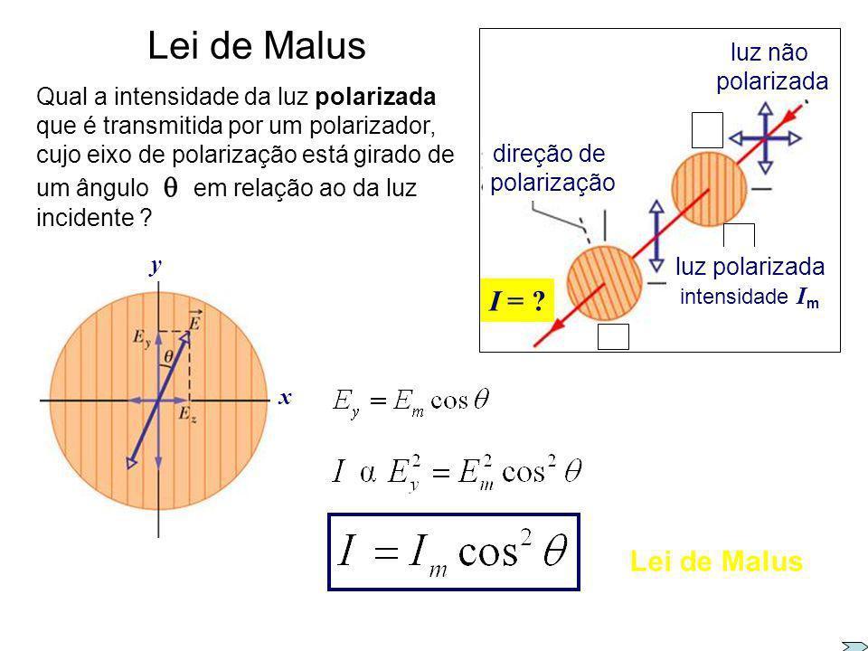 luz não polarizada polarizador luz polarizada verticalmente Intensidade da luz após atravessar UM polarizador y x componente de E transmitida: Intensi