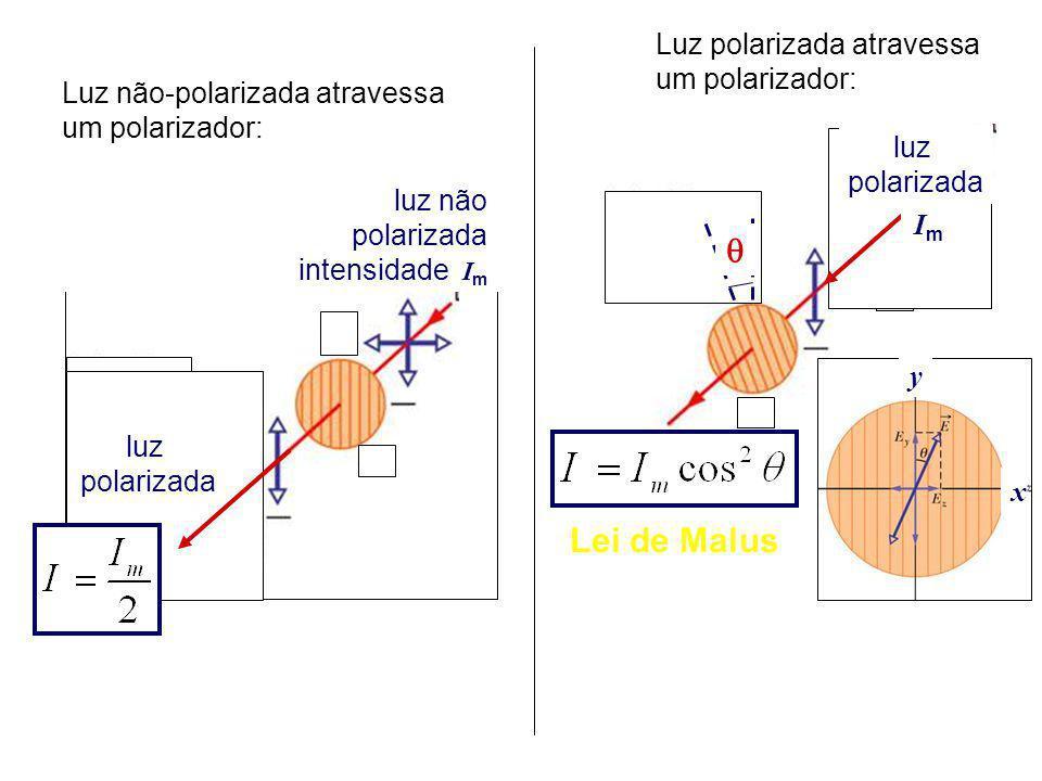 I Lei de Malus – 3 Polarizadores 45 o 90 o direção de polarização luz não polarizada Intensidades