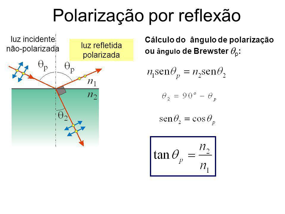 0 30 60 90 0 20 40 60 80 100 Ângulo de incidência Refletividade luz incidente, não-polarizada luz refletida: parcialmente polarizada Luz transmitida: