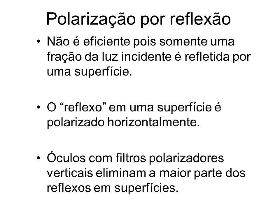 Polarização por reflexão Cálculo do ângulo de polarização ou ângulo de Brewster p : luz incidente não-polarizada luz refletida polarizada