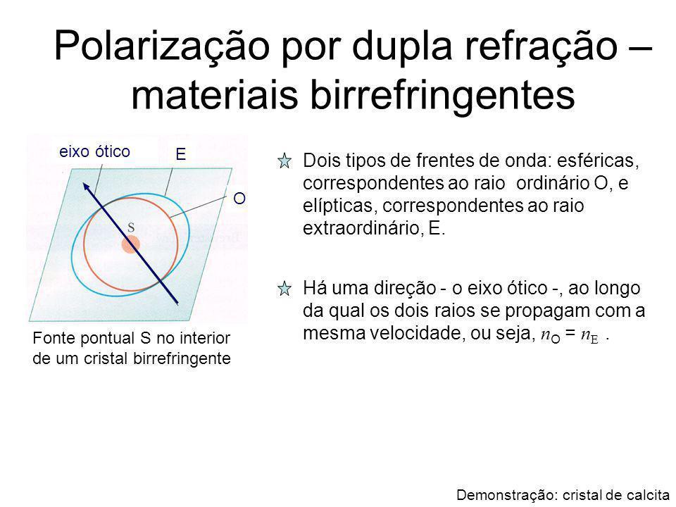 Polarização por dupla refração ou birrefringência – materiais birrefringentes luz não polarizada raio E raio O calcita raio ordinário O: o índice de r