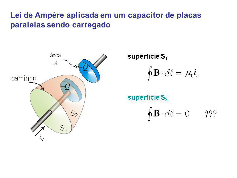 As leis fundamentais do Eletromagnetismo Lei de Gauss Lei de Gauss para o magnetismo Lei de Faraday Lei de Ampère Cargas elétricas produzem campos elé