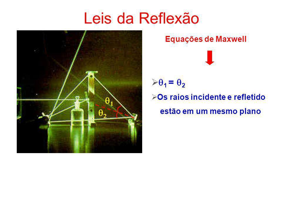 Espalhamento Rayleigh Espalhamento de luz por moléculas com diâmetro d << Luz de pequeno comprimento de onda (azul) é espalhada mais eficientemente qu