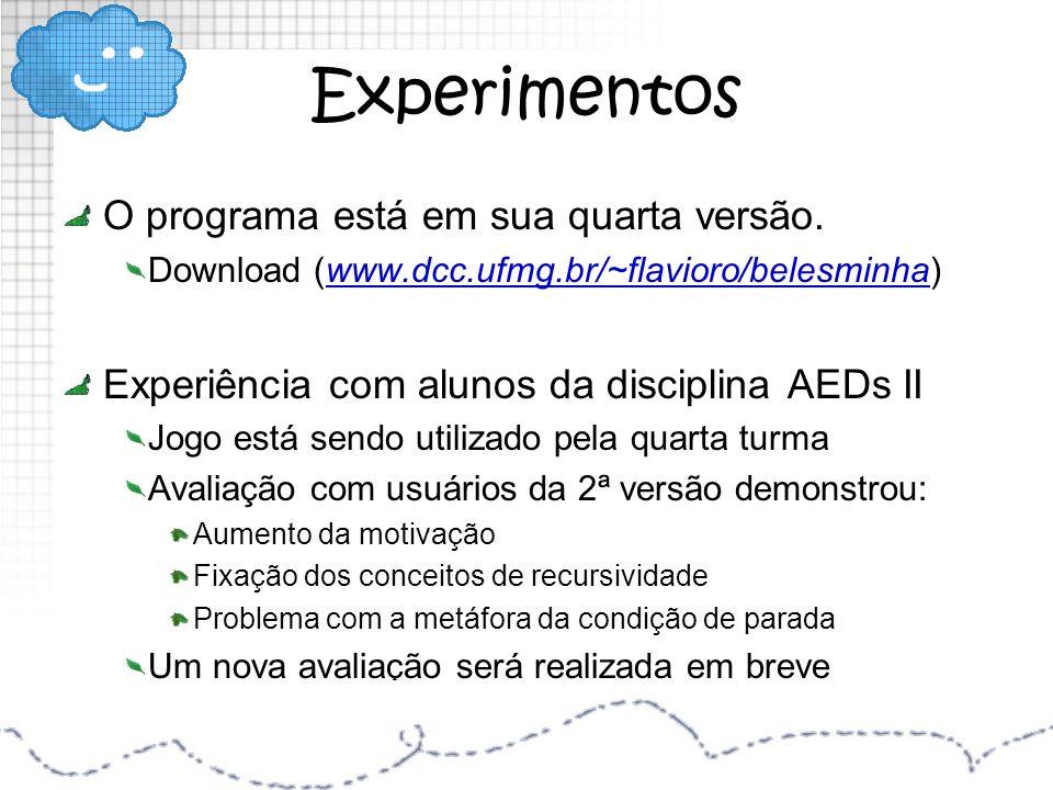Experimentos O programa está em sua quarta versão. Download (www.dcc.ufmg.br/~flavioro/belesminha) Experiência com alunos da disciplina AEDs II Jogo e
