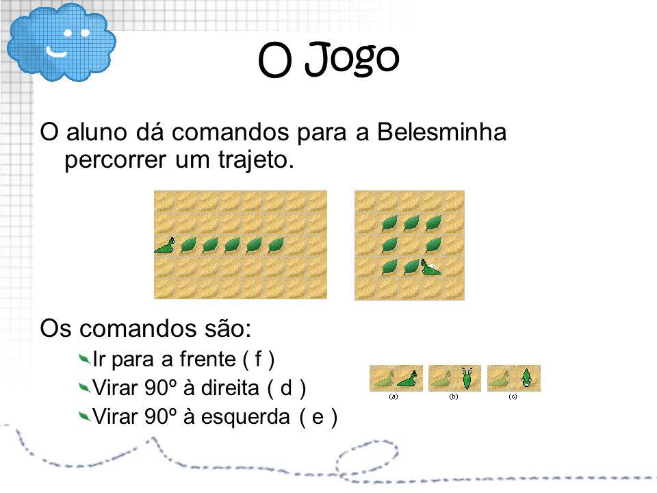 O Jogo O aluno dá comandos para a Belesminha percorrer um trajeto. Os comandos são: Ir para a frente ( f ) Virar 90º à direita ( d ) Virar 90º à esque