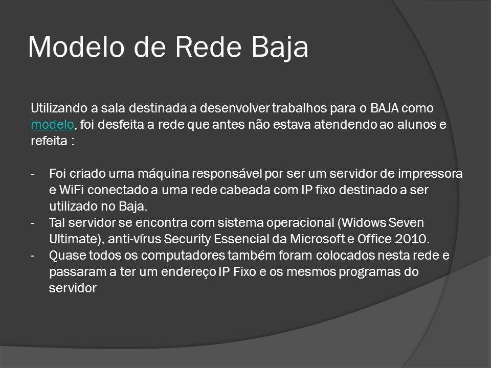 Modelo de Rede Baja Utilizando a sala destinada a desenvolver trabalhos para o BAJA como modelo, foi desfeita a rede que antes não estava atendendo ao