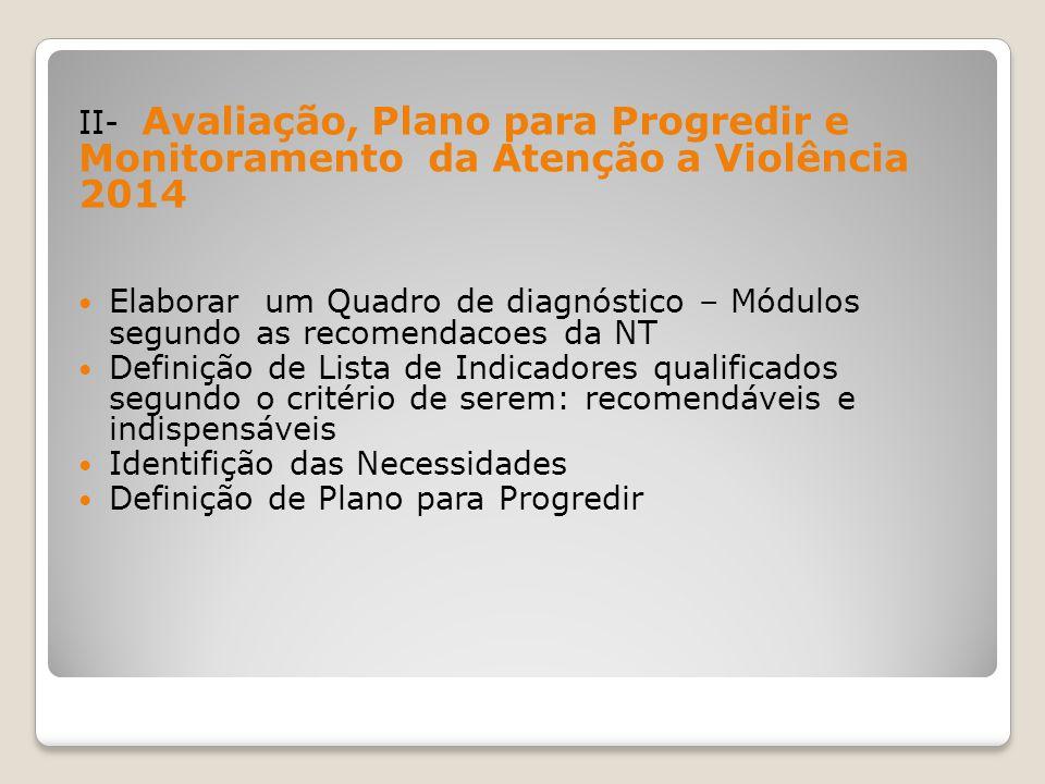 II- Avaliação, Plano para Progredir e Monitoramento da Atenção a Violência 2014 Elaborar um Quadro de diagnóstico – Módulos segundo as recomendacoes d