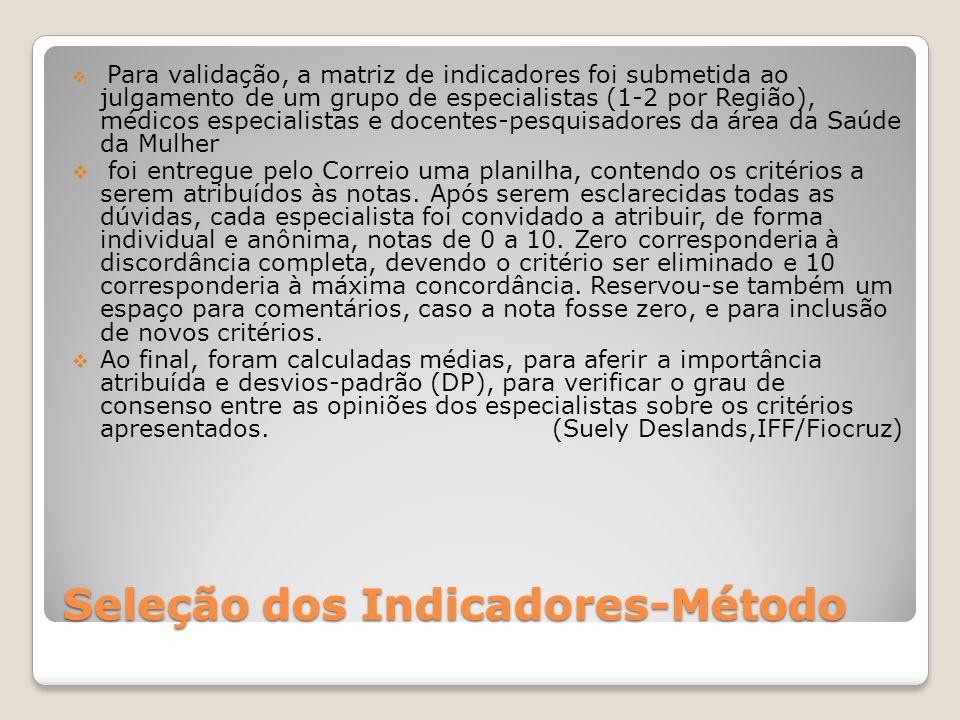 Seleção dos Indicadores-Método Para validação, a matriz de indicadores foi submetida ao julgamento de um grupo de especialistas (1-2 por Região), médi