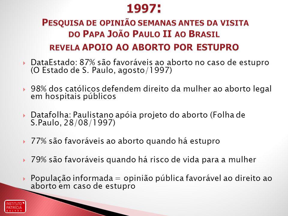 DataEstado: 87% são favoráveis ao aborto no caso de estupro (O Estado de S.