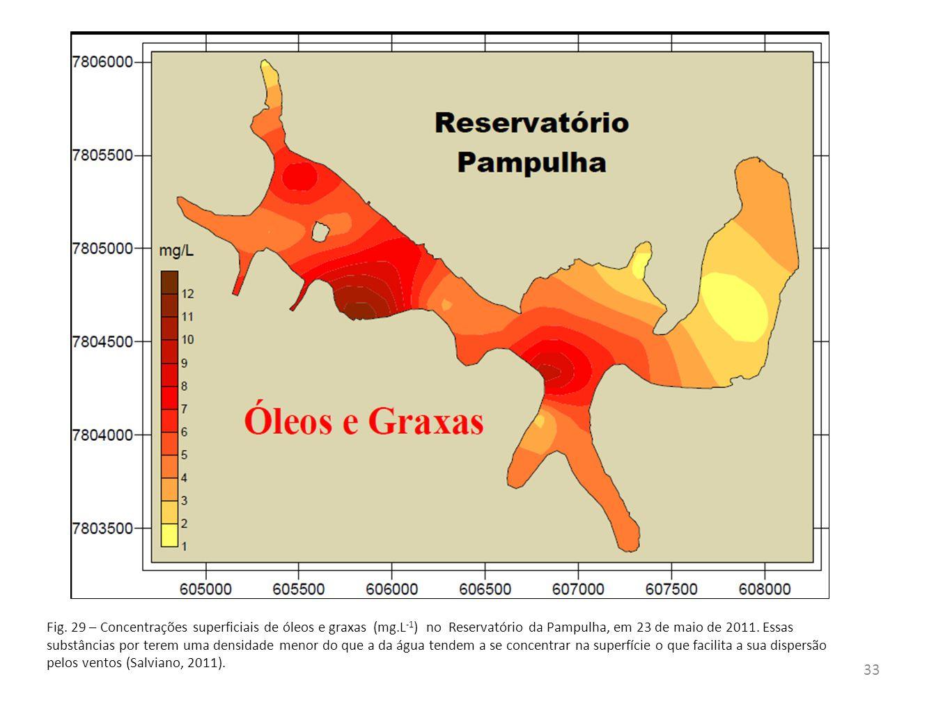 33 Fig. 29 – Concentrações superficiais de óleos e graxas (mg.L -1 ) no Reservatório da Pampulha, em 23 de maio de 2011. Essas substâncias por terem u