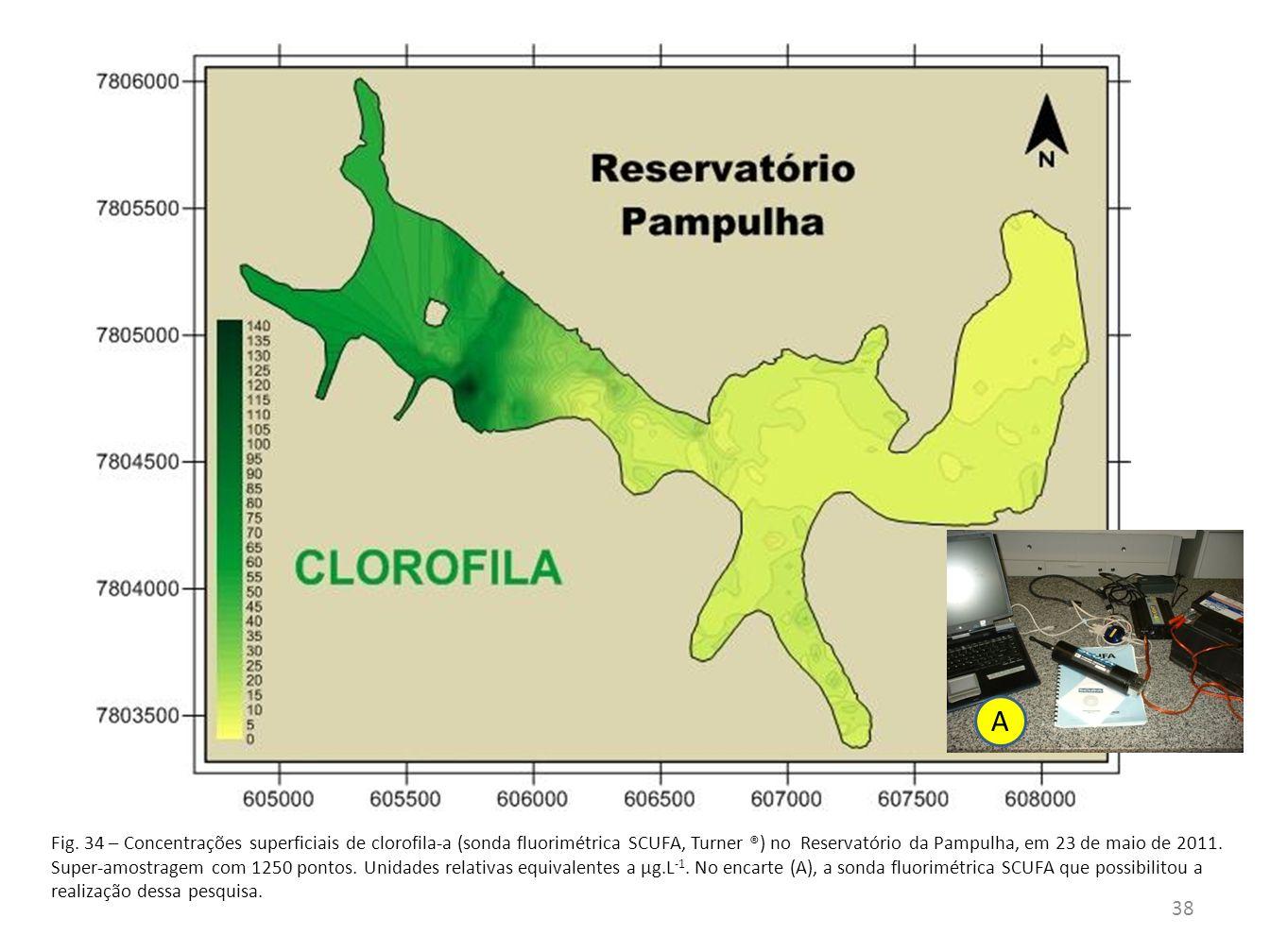 Fig. 34 – Concentrações superficiais de clorofila-a (sonda fluorimétrica SCUFA, Turner ®) no Reservatório da Pampulha, em 23 de maio de 2011. Super-am