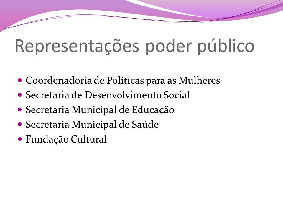 Representações poder público Coordenadoria de Políticas para as Mulheres Secretaria de Desenvolvimento Social Secretaria Municipal de Educação Secretaria Municipal de Saúde Fundação Cultural
