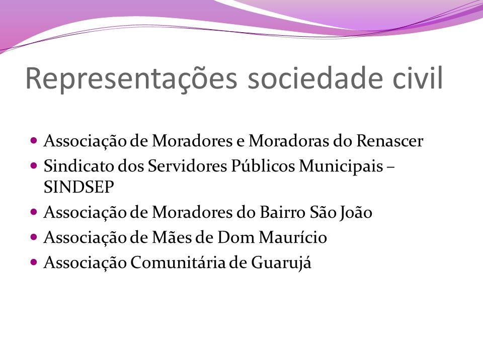 Representações sociedade civil Associação de Moradores e Moradoras do Renascer Sindicato dos Servidores Públicos Municipais – SINDSEP Associação de Moradores do Bairro São João Associação de Mães de Dom Maurício Associação Comunitária de Guarujá