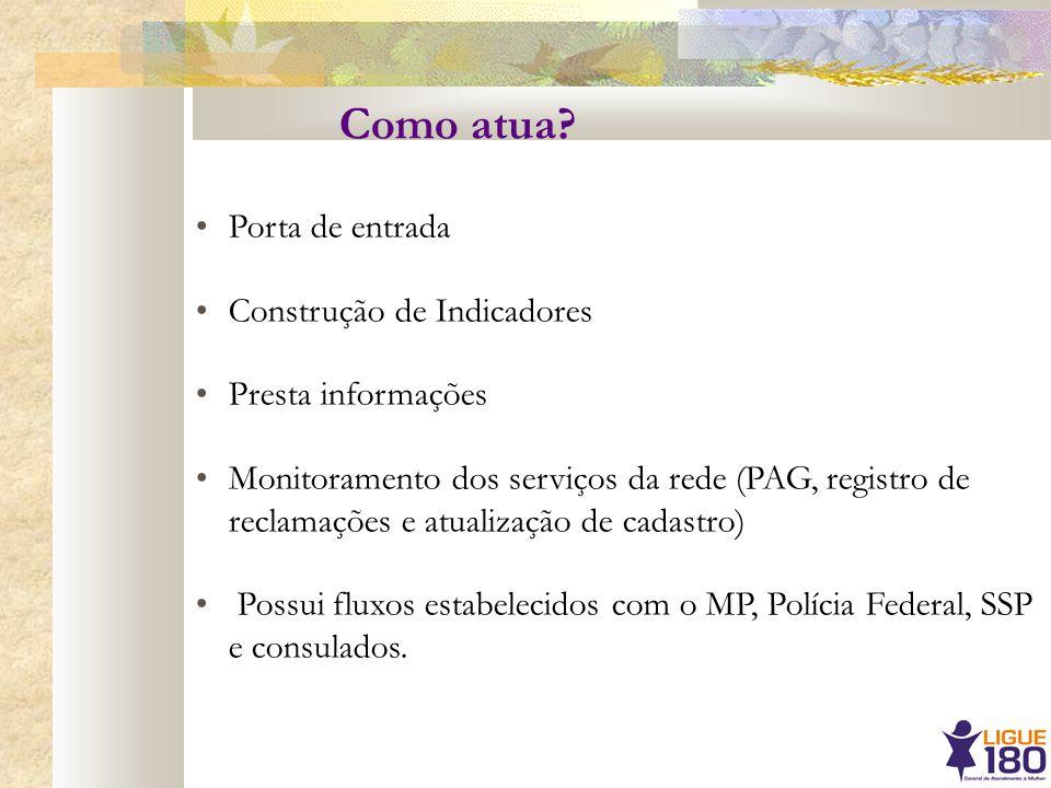 Como atua? Porta de entrada Construção de Indicadores Presta informações Monitoramento dos serviços da rede (PAG, registro de reclamações e atualizaçã