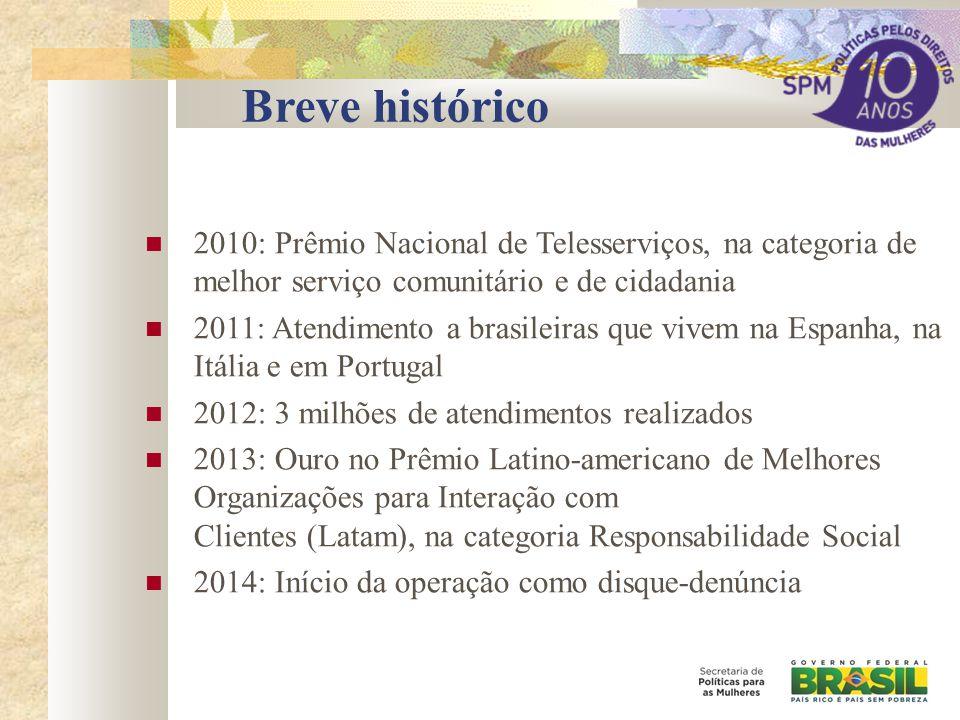 Breve histórico 2010: Prêmio Nacional de Telesserviços, na categoria de melhor serviço comunitário e de cidadania 2011: Atendimento a brasileiras que