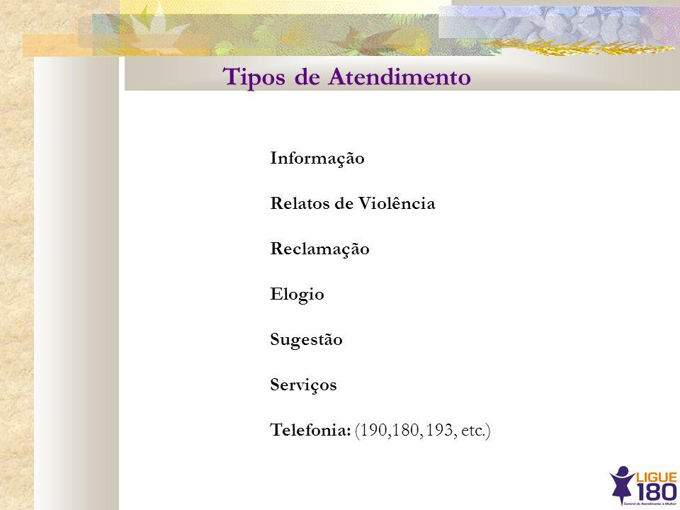 Tipos de Atendimento Informação Relatos de Violência Reclamação Elogio Sugestão Serviços Telefonia: (190,180, 193, etc.)