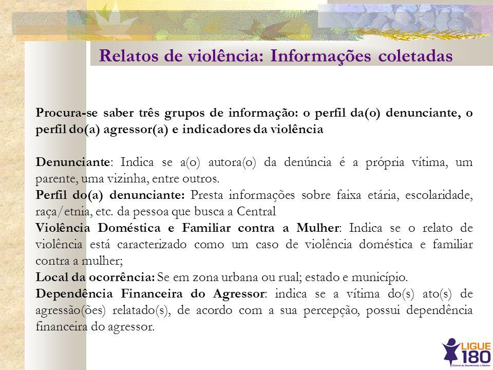 Relação da Vítima com o Agressor: indica se existe algum vínculo, familiar ou afetivo, com o(a) autor(a) das agressões relatadas, assim como registra se a violência foi cometida por cônjuge, desconhecido(a), algum parente, amigo(a), etc.; Tempo de relação: indica o tempo de relação que a vítima mantém/manteve com o(a) agressor(a); Frequência: indica com que frequência ocorre a violência relatada; Tempo da violência: Procura-se saber por quanto tempo a violência ocorre; Coabitação: Indica se a vítima e o(a) agressor(a) coabita no mesmo espaço físico; Risco: indica a percepção da denunciante quanto ao risco que corre em relação ao relato de violência registrado; Filhos(as): indica se a vítima de violência possui filhos(as) e, caso tenha, quantos; Relação dos(as) filhos(as) com a violência: busca saber se os(as) filhos(as) também são vítimas da violência, se presenciam, etc.