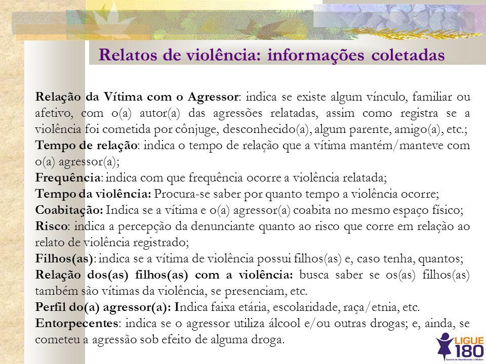 Relação da Vítima com o Agressor: indica se existe algum vínculo, familiar ou afetivo, com o(a) autor(a) das agressões relatadas, assim como registra