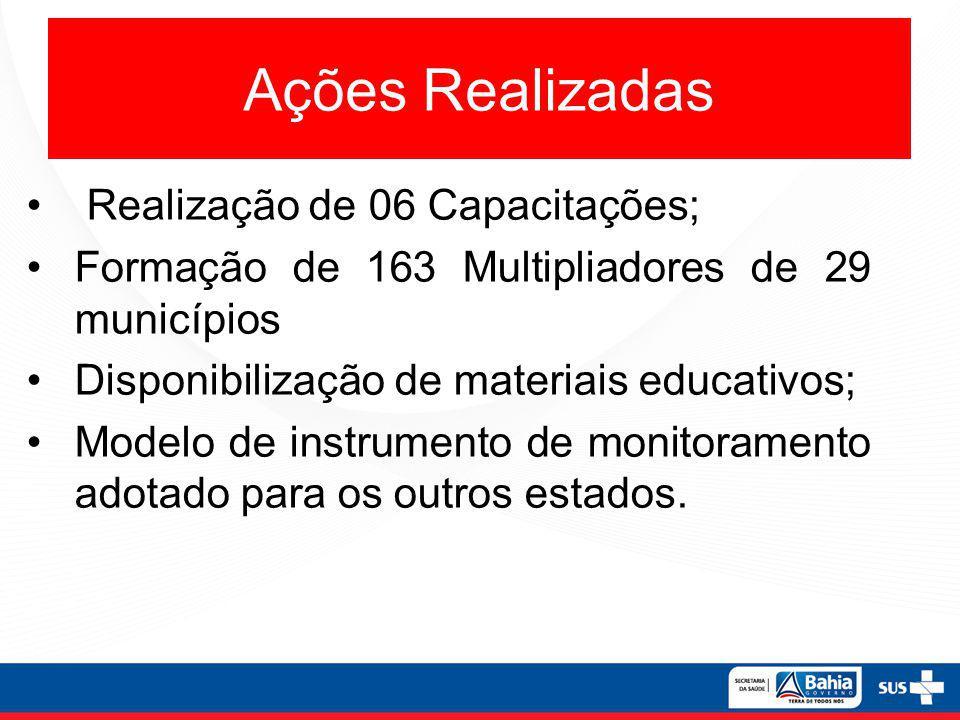 Ações Realizadas Realização de 06 Capacitações; Formação de 163 Multipliadores de 29 municípios Disponibilização de materiais educativos; Modelo de instrumento de monitoramento adotado para os outros estados.