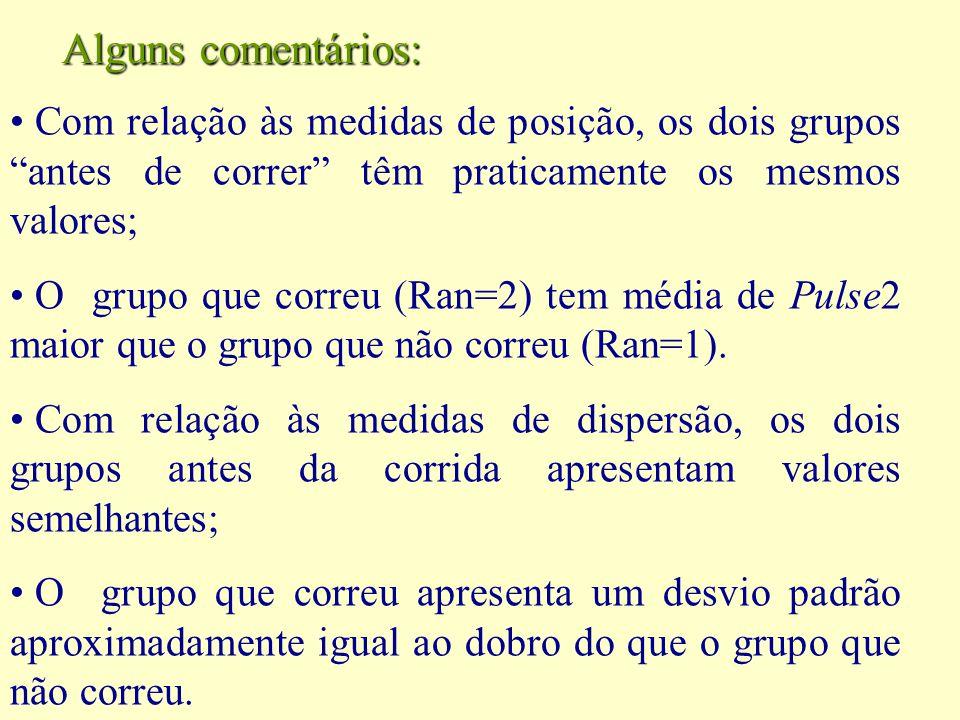 Com relação às medidas de posição, os dois grupos antes de correr têm praticamente os mesmos valores; O grupo que correu (Ran=2) tem média de Pulse2 maior que o grupo que não correu (Ran=1).